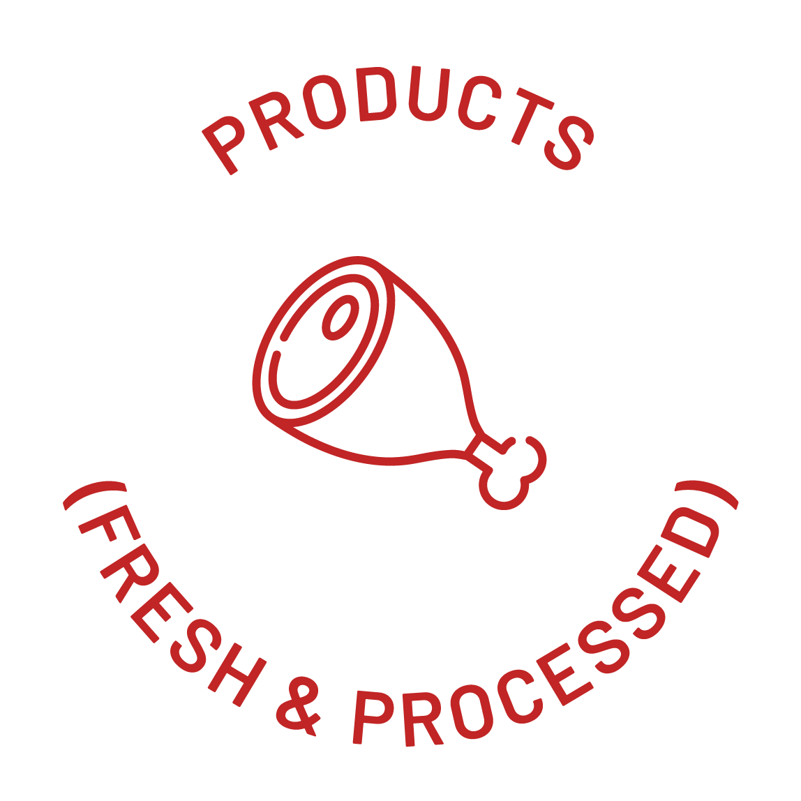 Products (Raw & Processed)