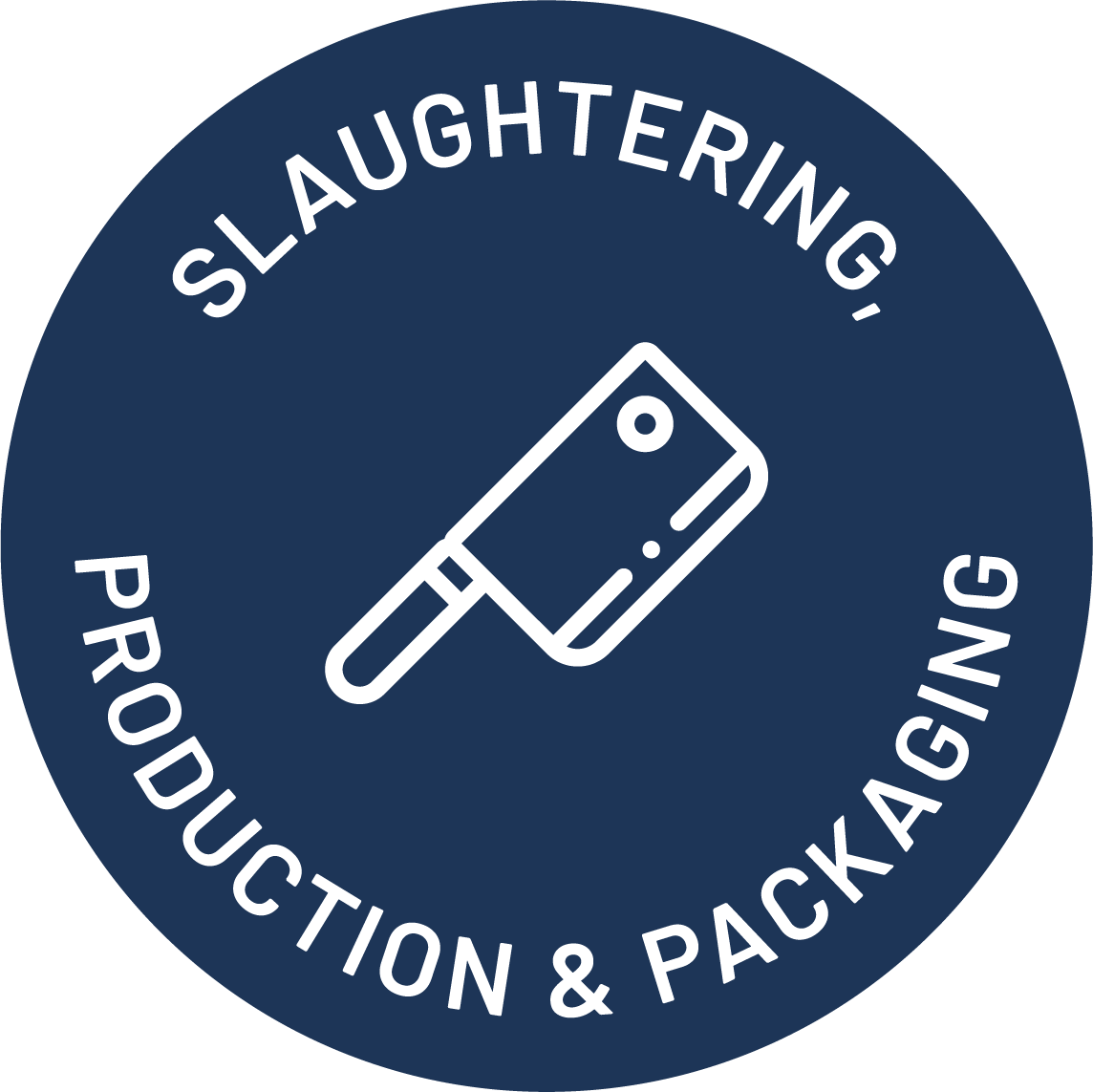 Slaughtering, Production & Packaging
